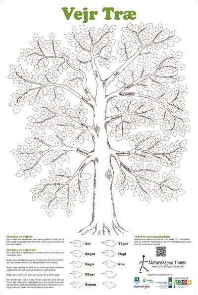 Vejrtræ plakat